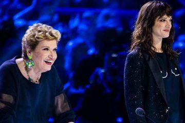 X Factor 12, le categorie assegnate ai giudici - Spoiler