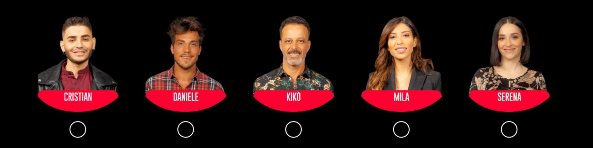 Eliminato quinta puntata Grande Fratello 2019: chi sarà?